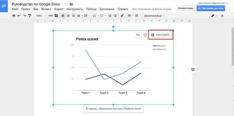 Диаграмма ганта в google docs
