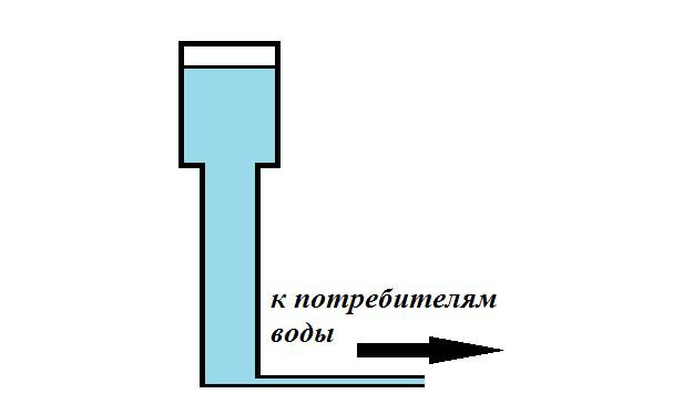 Схема водонапорной башни