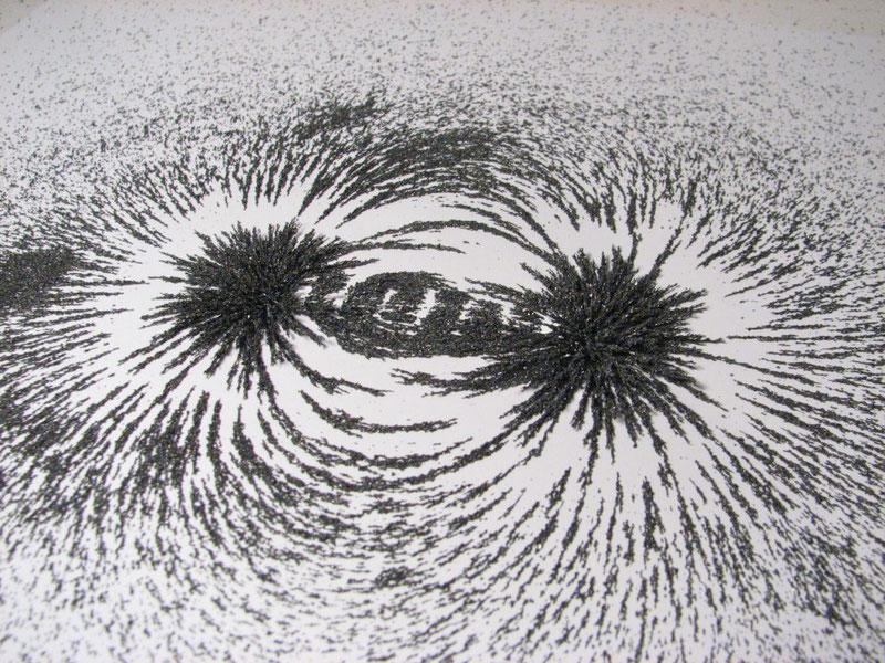 Картина магнитного поля