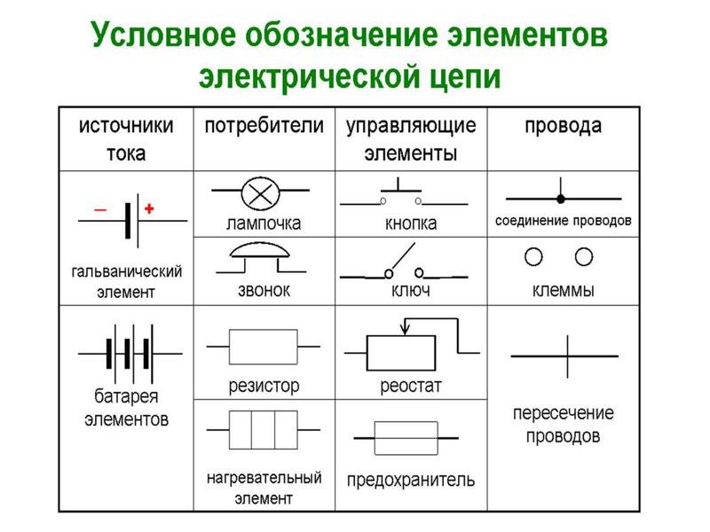 Обозначения элементов электрической цепи