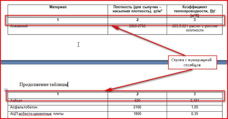 Образец раздела таблицы