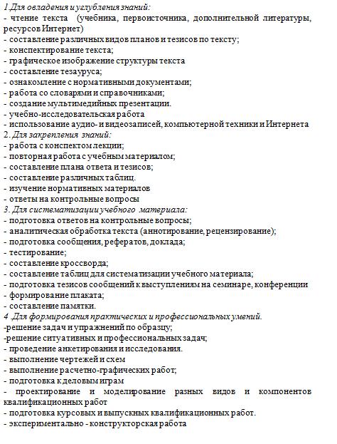 Полная таблица целей разных видов самостоятельной работы