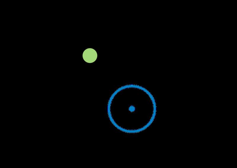 Определение направления силы Лоренца
