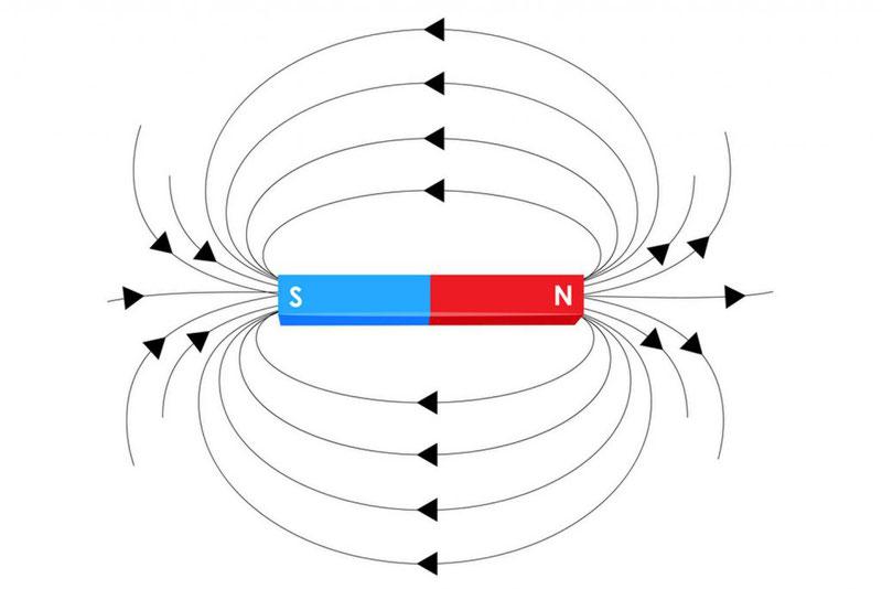 Изображение магнитного поля при помощи силовых линий