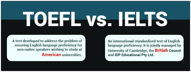 Основное отличие экзаменов IELTS и TOEFL состоит в том, что последний экзамен ориентирован на оценку американского английского, а первый – британского английского языка