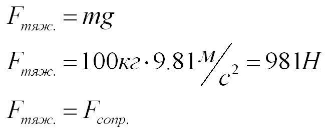 задача на законы Ньютона