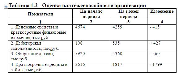 в пример таблицы источник дипломе