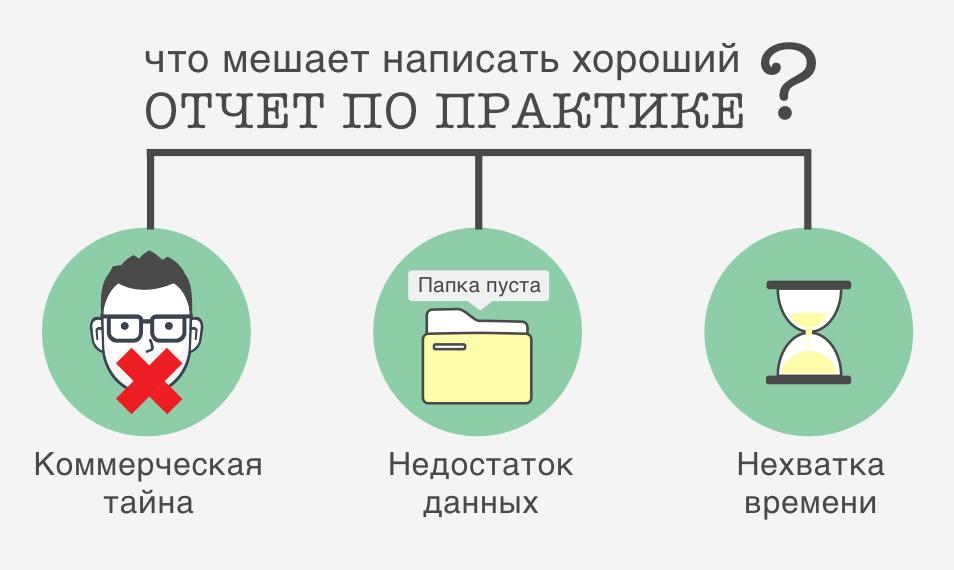 Оформление отчета по учебной практике пример образец и  Оформление отчета по учебной практике образец титульный лист рекомендации