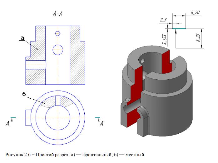 инструкция по оформлению конструкторских чертежей