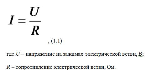 Правила оформления РГР