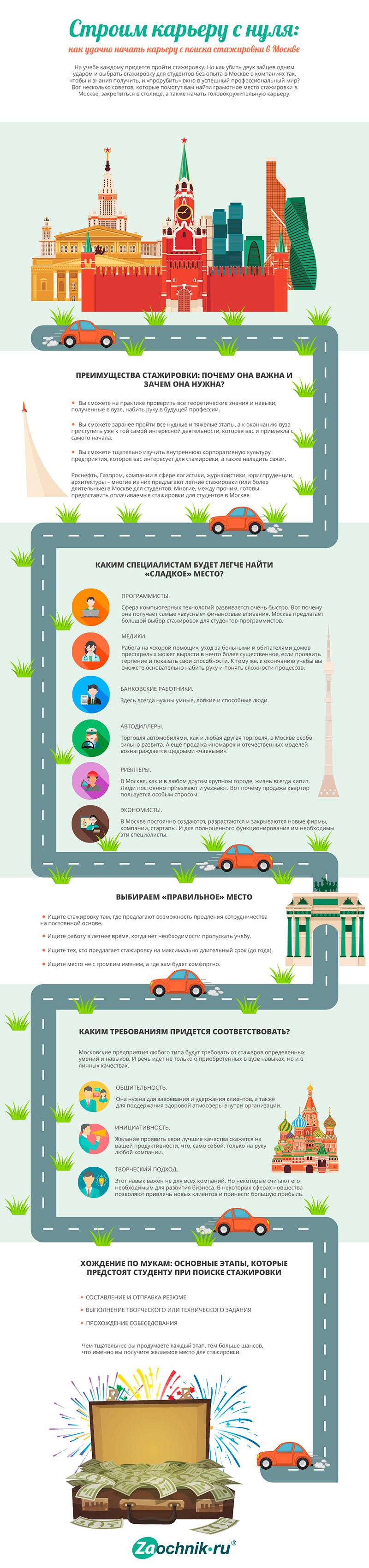 летнии стажировка в москве для студентов