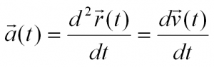 Мгновенное ускорение формула