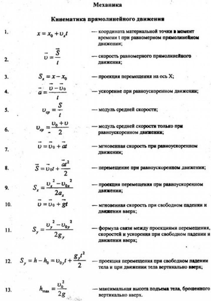 основные формулы школьной физики. Кинематика