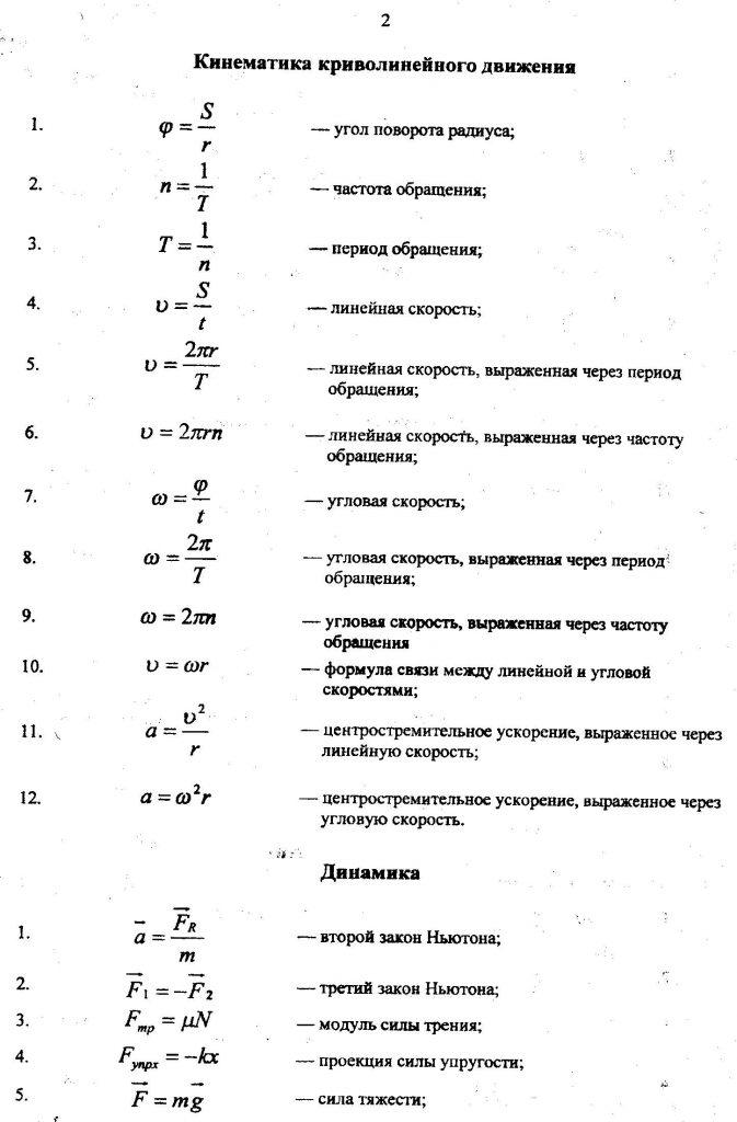 основные физические законы и формулы, динамика
