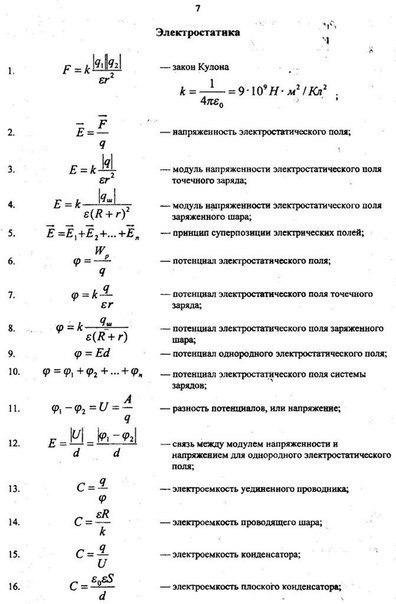 основные физические законы и формулы, электричество