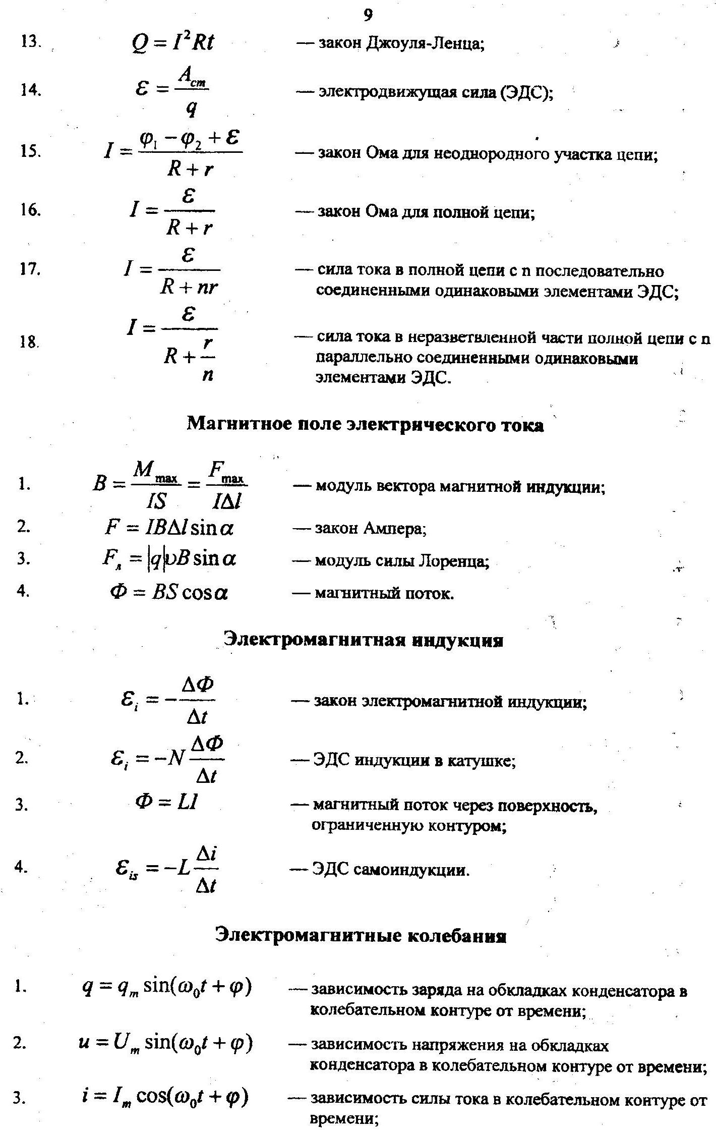 Основные формулы по физике 9 класса кинематика