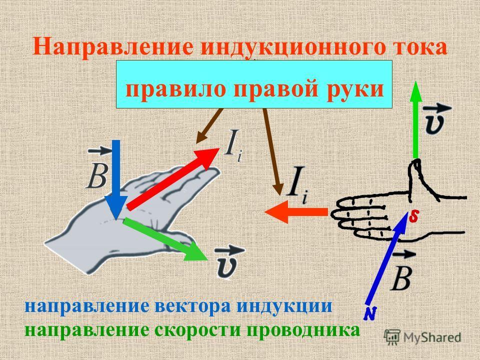 Электромагнитная индукция. Закон Фарадея