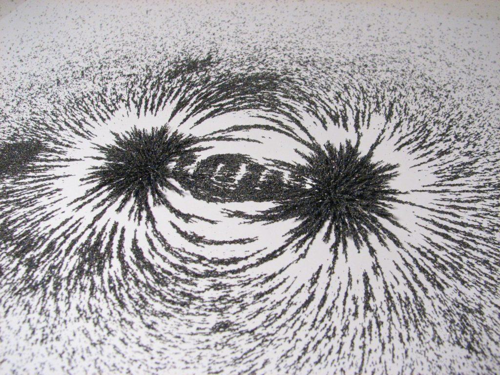 свойства и характеристики магнитного поля