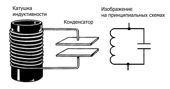 LC-контур