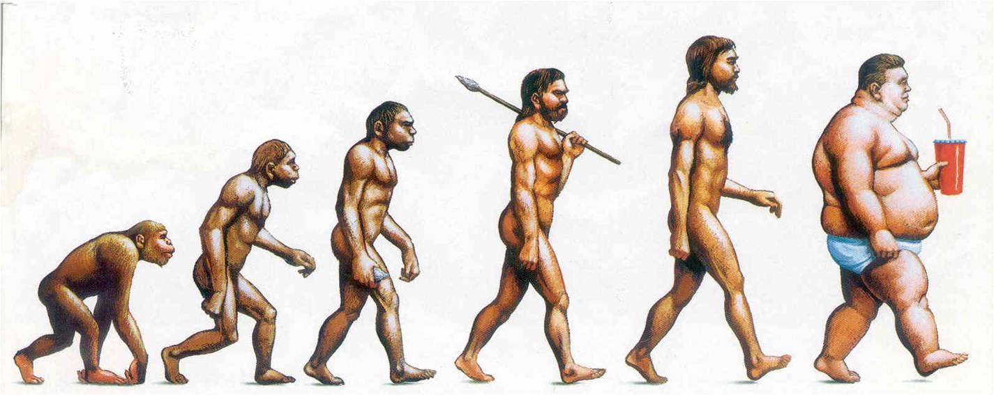 Генетика людей