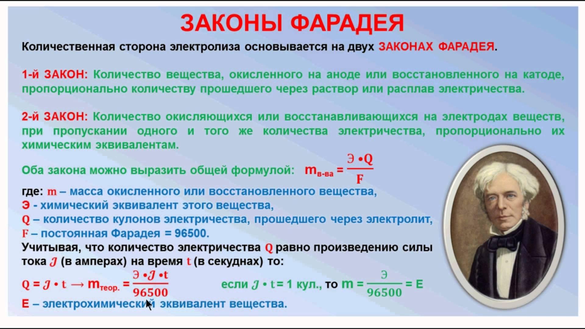 открытие электромагнитной индукции фарадеем