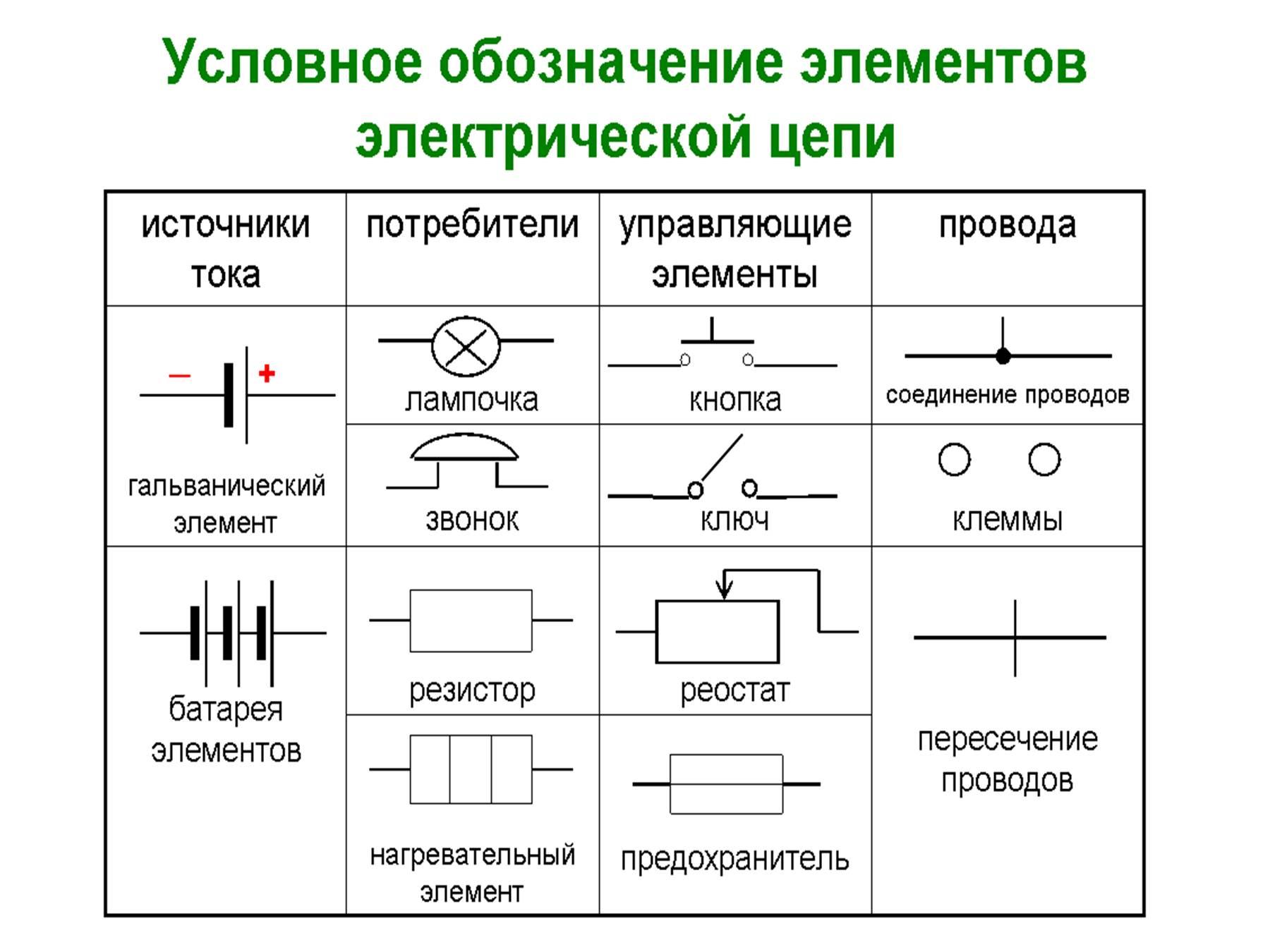 Обозначения на электрических схемах кнопка