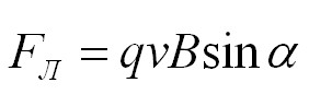 магнетизм основные понятия и формулы