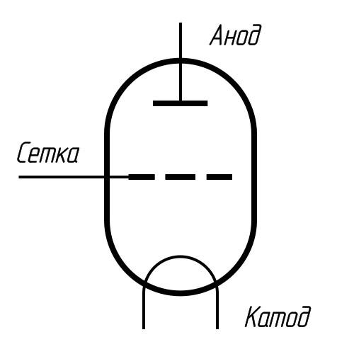 Триод