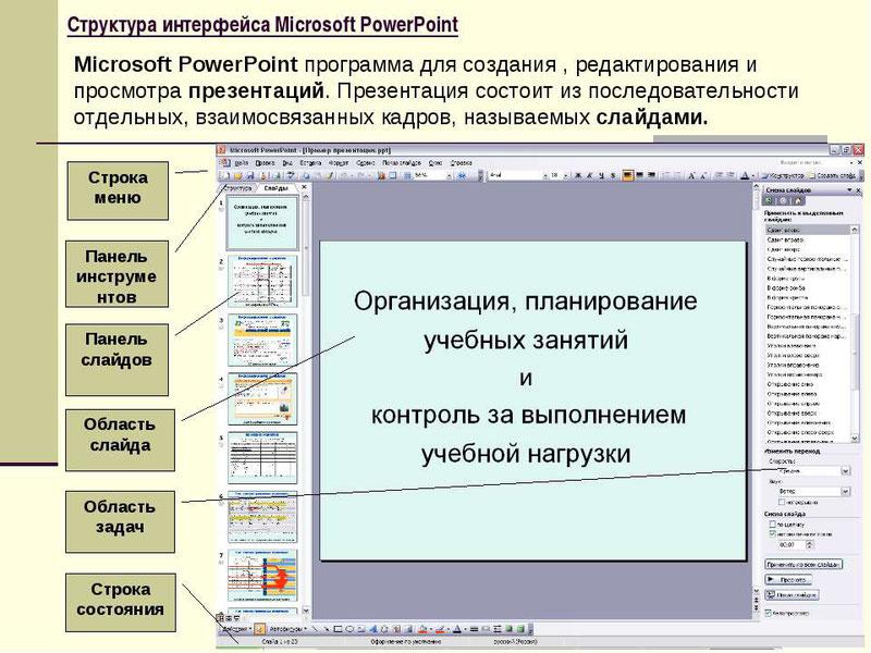 Оформление презентации в дипломной работе