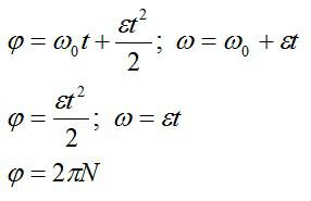 Графическое решение задач на движение по окружности курсовая методы решения задач