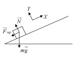 Задачи на динамику вращательное движение с решениями применение тригонометрии для решения физических задач